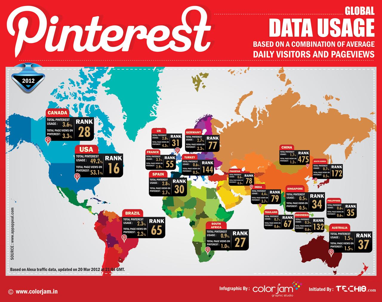 pinterest et strat u00e9gie social marketing    infographie